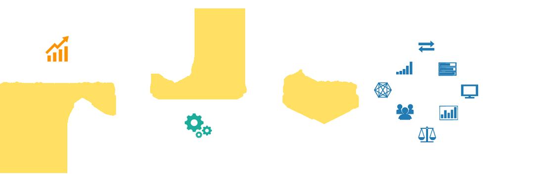 Business Management Platform